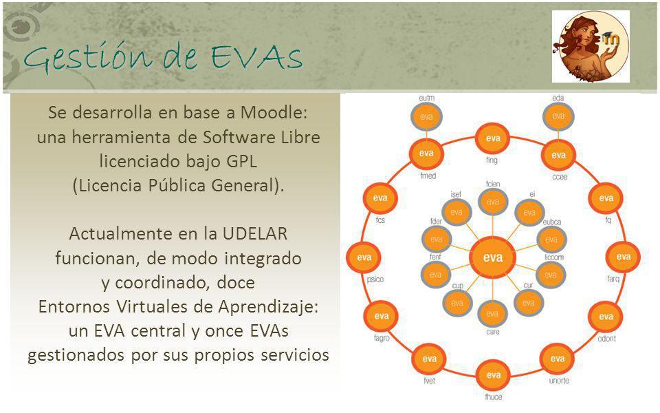 Bases de Datos disponibles: Tesis de FCEA BIUR EBSCO TIMBÓ SIDALC BVRIE