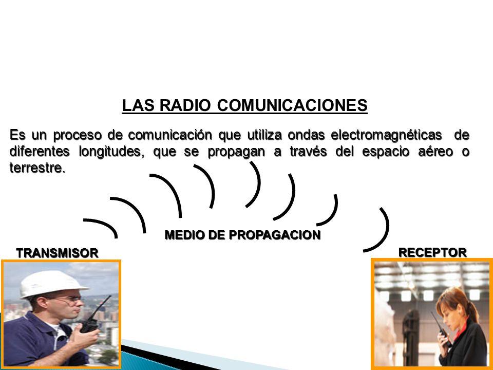 TRANSMISOR RECEPTOR MEDIO DE PROPAGACION Es un proceso de comunicación que utiliza ondas electromagnéticas de diferentes longitudes, que se propagan a