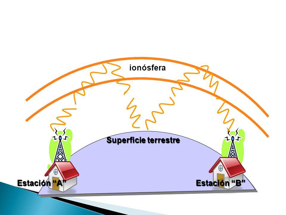 ionósfera Superficie terrestre Estación A Estación B