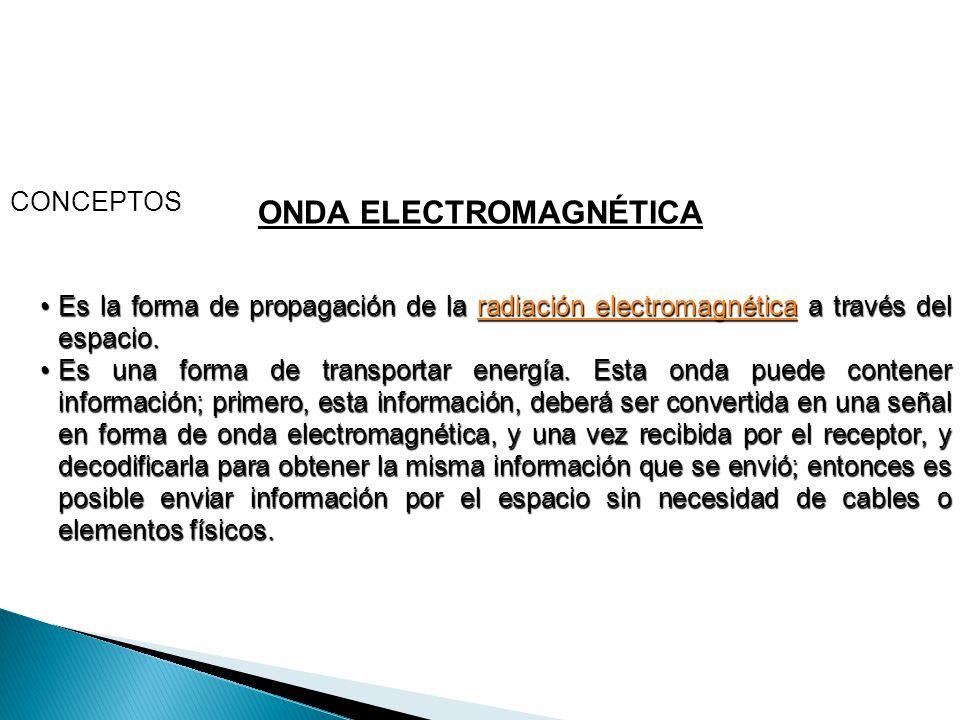 ONDA ELECTROMAGNÉTICA Es la forma de propagación de la radiación electromagnética a través del espacio.Es la forma de propagación de la radiación elec