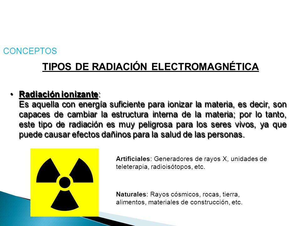 TIPOS DE RADIACIÓN ELECTROMAGNÉTICA Radiación ionizante:Radiación ionizante: Es aquella con energía suficiente para ionizar la materia, es decir, son