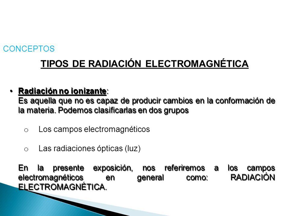 TIPOS DE RADIACIÓN ELECTROMAGNÉTICA Radiación no ionizante:Radiación no ionizante: Es aquella que no es capaz de producir cambios en la conformación d