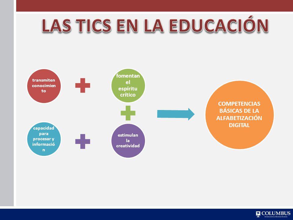 Alfabetización Digital de los alumnos Todos deben adquirir las competencias básicas en el uso de las TIC Productividad Aprovechar las ventajas que nos brindan a la hora de preparar apuntes, comunicarse, busacr información y difundirla, etc.