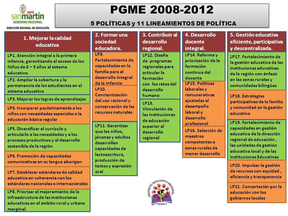 PGME 2008-2012 5 POLÍTICAS y 11 LINEAMIENTOS DE POLÍTICA LP1. Atención integral a la primera infancia, garantizando el acceso de los Niños de 0 – 5 añ