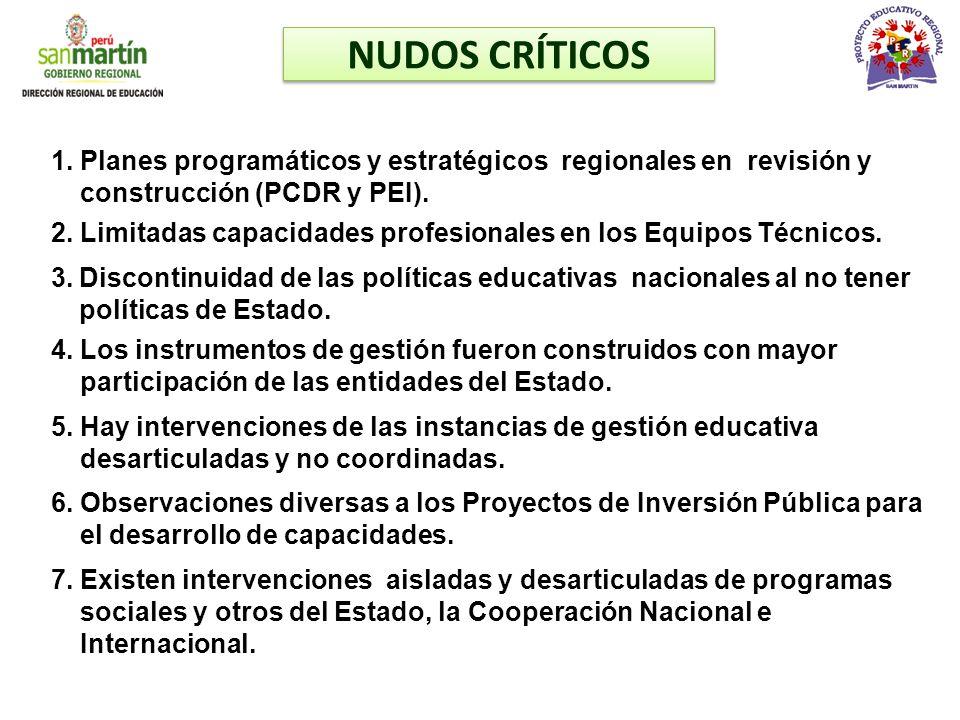 NUDOS CRÍTICOS 1. Planes programáticos y estratégicos regionales en revisión y construcción (PCDR y PEI). 2.Limitadas capacidades profesionales en los