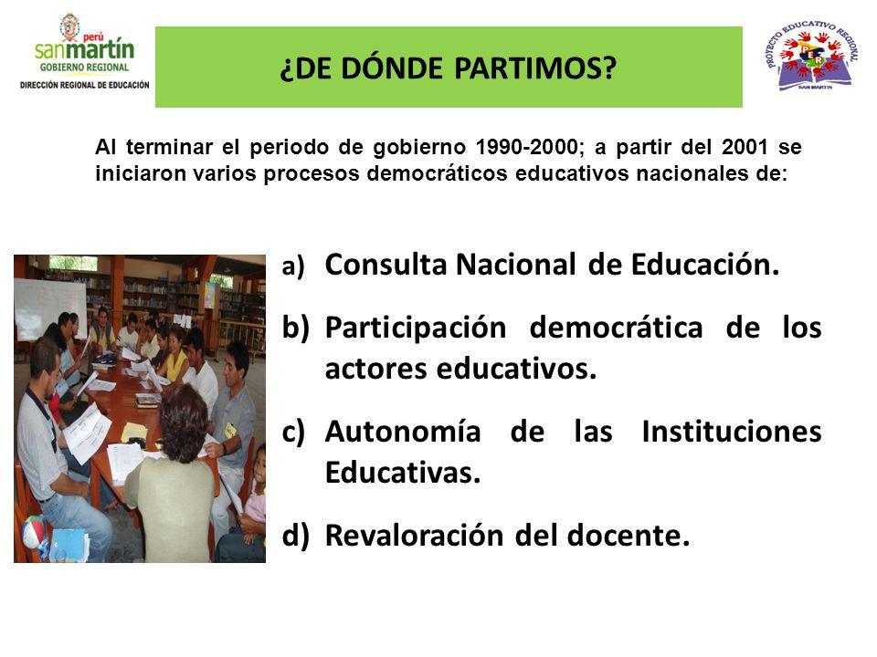¿DE DÓNDE PARTIMOS? a) Consulta Nacional de Educación. b)Participación democrática de los actores educativos. c)Autonomía de las Instituciones Educati