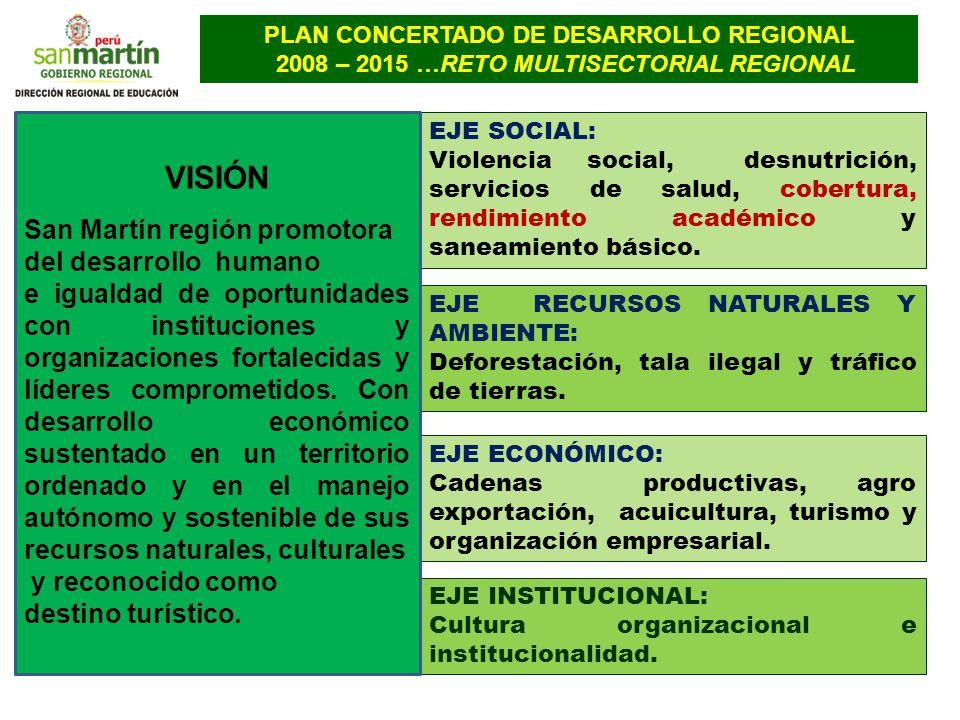 VISIÓN Al 2021, la educación en la Región San Martín es humanista, científica y tecnológica, equitativa y de calidad; sustentada en una gestión democrática y descentralizada; con personas competentes, críticas, creativas y que desarrollan proyectos de vida; con identidad amazónica fortalecida, que aportan al desarrollo sostenible y a la cultura universal.