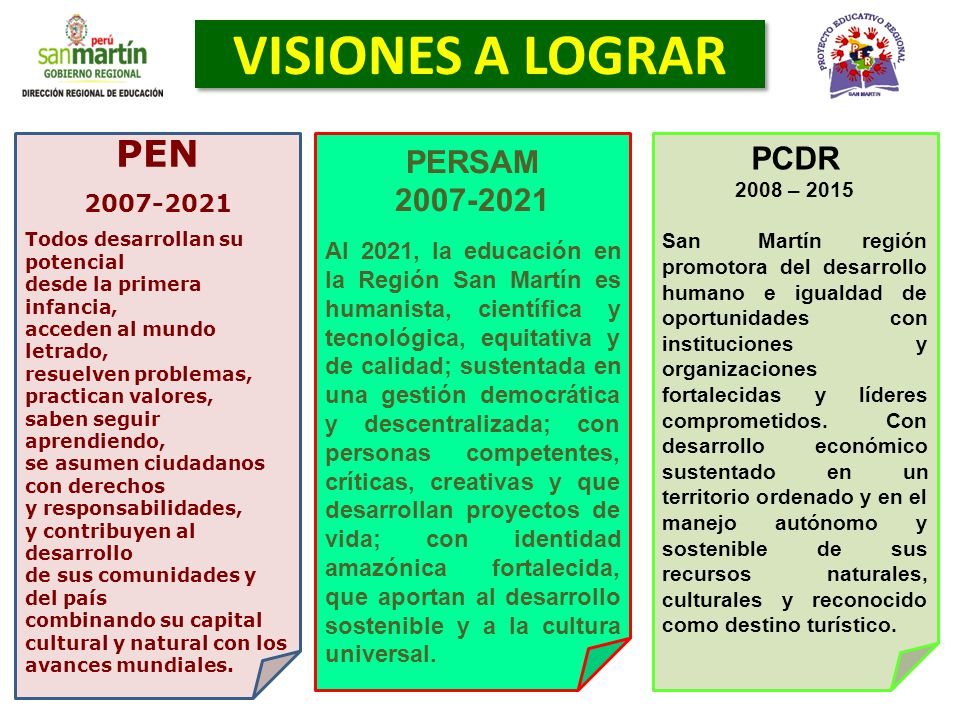 VISIONES A LOGRAR PEN 2007-2021 Todos desarrollan su potencial desde la primera infancia, acceden al mundo letrado, resuelven problemas, practican val