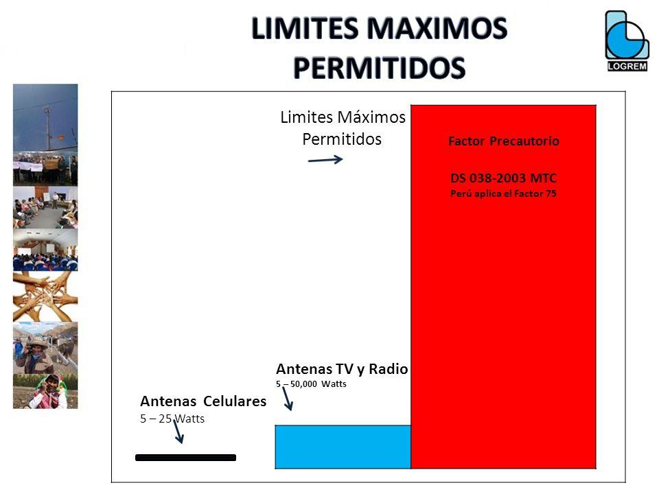 Limites Máximos Permitidos Factor Precautorio DS 038-2003 MTC Perú aplica el Factor 75 Antenas TV y Radio 5 – 50,000 Watts Antenas Celulares 5 – 25 Wa