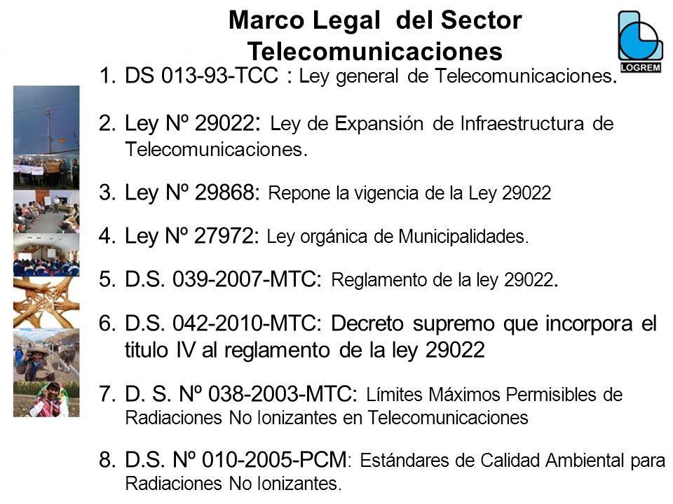 Marco Legal del Sector Telecomunicaciones 1. DS 013-93-TCC : Ley general de Telecomunicaciones. 2. Ley Nº 29022 : Ley de Expansión de Infraestructura