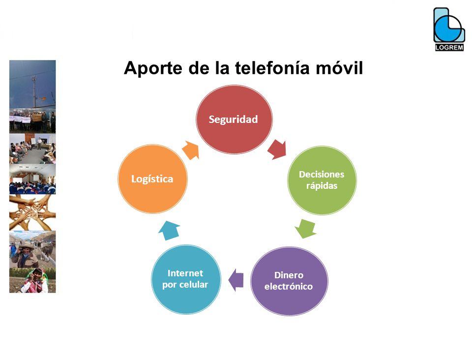Aporte de la telefonía móvil Seguridad Decisiones rápidas Dinero electrónico Internet por celular Logística