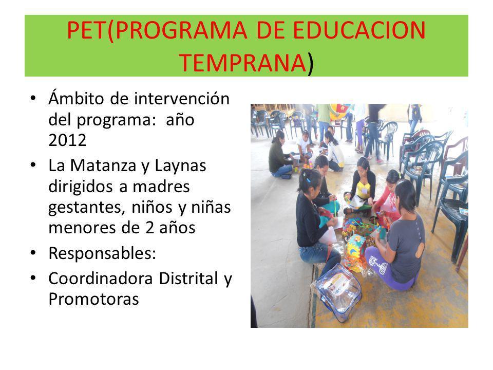 PET(PROGRAMA DE EDUCACION TEMPRANA) Ámbito de intervención del programa: año 2012 La Matanza y Laynas dirigidos a madres gestantes, niños y niñas meno