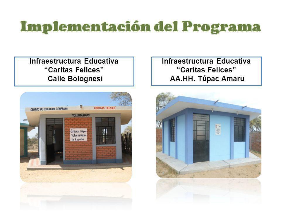 Infraestructura Educativa Caritas Felices Calle Bolognesi Infraestructura Educativa Caritas Felices AA.HH. Túpac Amaru