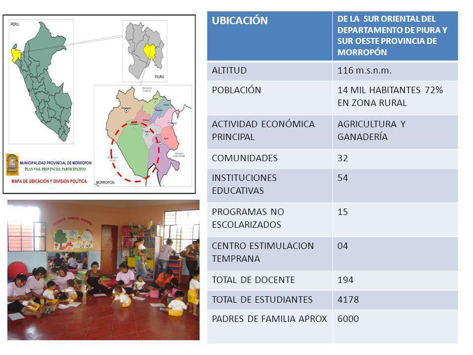 UBICACIÓN DE LA SUR ORIENTAL DEL DEPARTAMENTO DE PIURA Y SUR OESTE PROVINCIA DE MORROPÓN ALTITUD116 m.s.n.m. POBLACIÓN14 MIL HABITANTES 72% EN ZONA RU