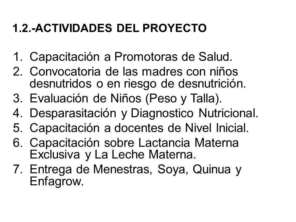 1.2.-ACTIVIDADES DEL PROYECTO 1.Capacitación a Promotoras de Salud. 2.Convocatoria de las madres con niños desnutridos o en riesgo de desnutrición. 3.
