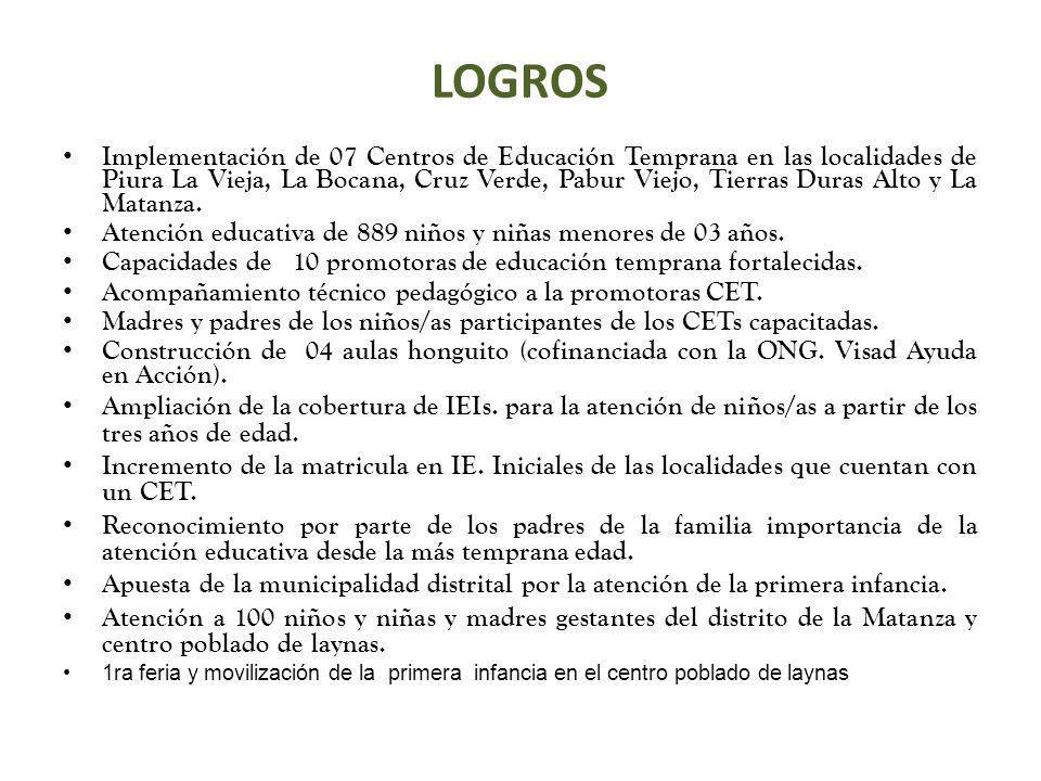 LOGROS Implementación de 07 Centros de Educación Temprana en las localidades de Piura La Vieja, La Bocana, Cruz Verde, Pabur Viejo, Tierras Duras Alto