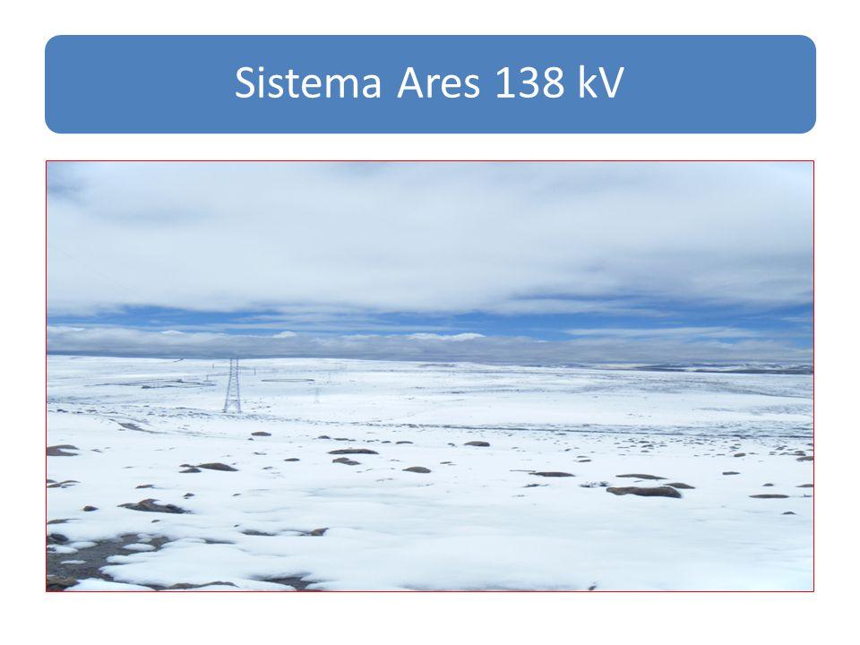 Sistema Ares 138 kV