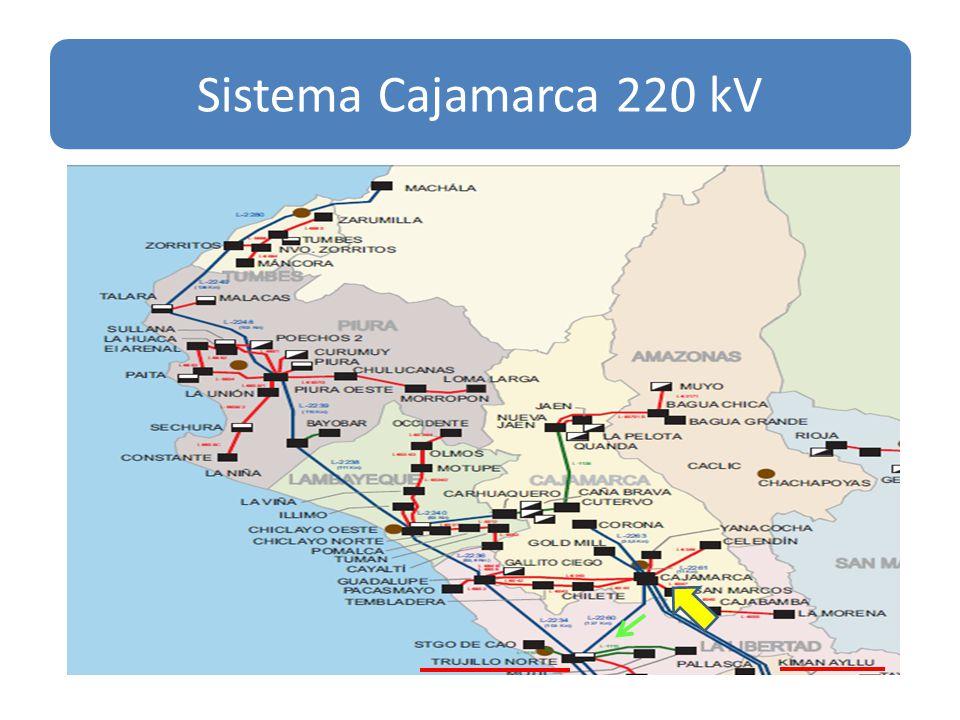Sistema Cajamarca 220 kV