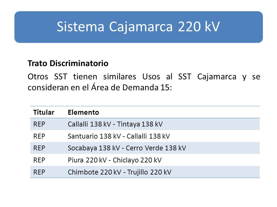 Trato Discriminatorio Otros SST tienen similares Usos al SST Cajamarca y se consideran en el Área de Demanda 15: Sistema Cajamarca 220 kV TitularElemento REPCallalli 138 kV - Tintaya 138 kV REPSantuario 138 kV - Callalli 138 kV REPSocabaya 138 kV - Cerro Verde 138 kV REPPiura 220 kV - Chiclayo 220 kV REPChimbote 220 kV - Trujillo 220 kV
