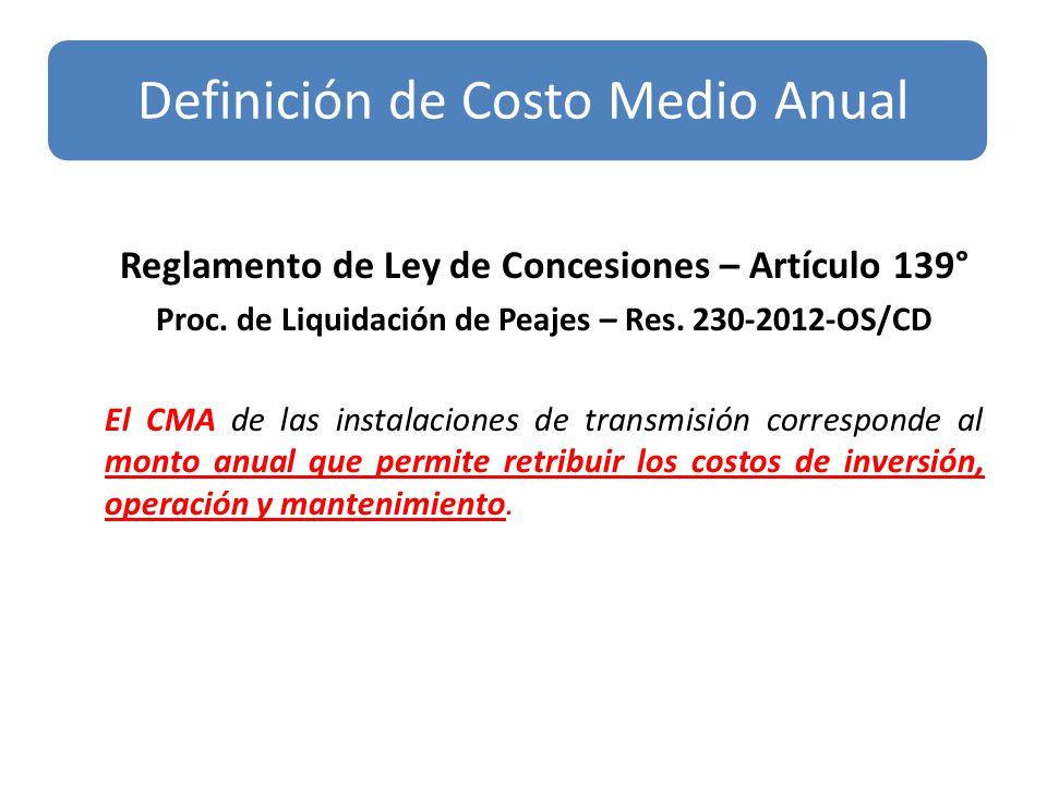 Reglamento de Ley de Concesiones – Artículo 139° Proc.