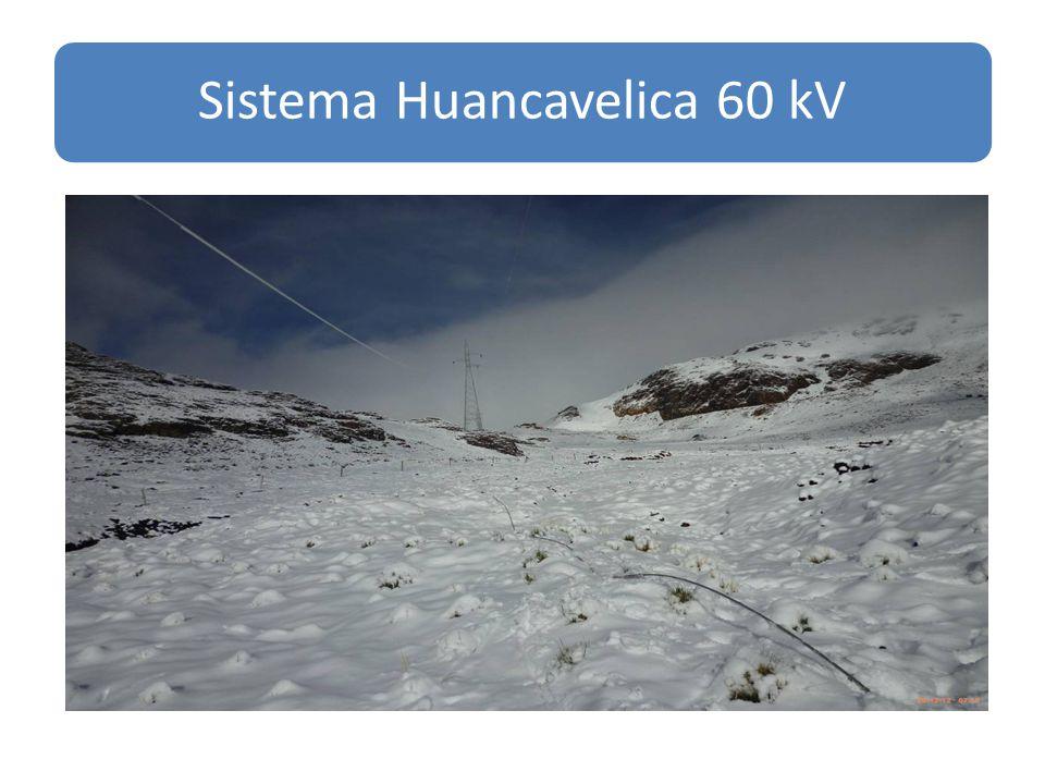 Sistema Huancavelica 60 kV