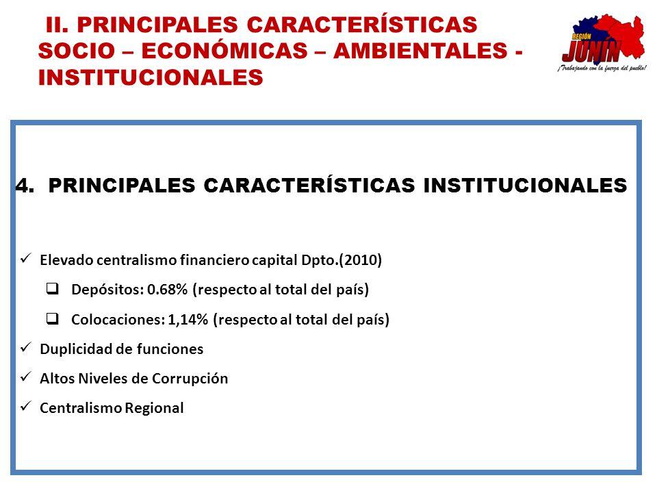 4.PRINCIPALES CARACTERÍSTICAS INSTITUCIONALES Elevado centralismo financiero capital Dpto.(2010) Depósitos: 0.68% (respecto al total del país) Colocac