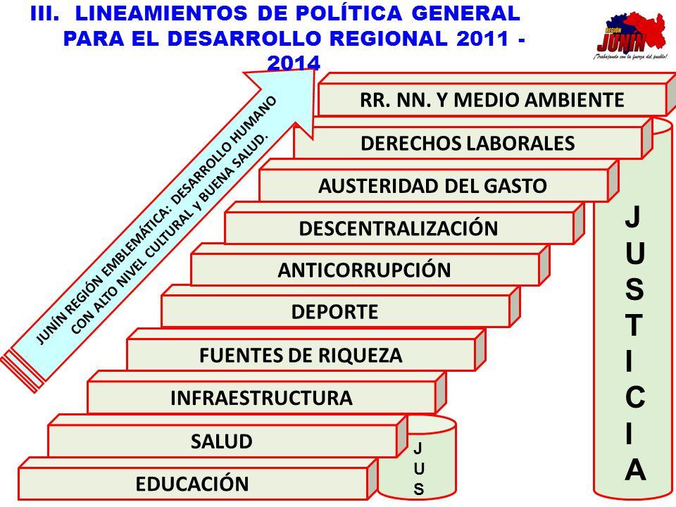 EDUCACIÓN SALUD DEPORTE FUENTES DE RIQUEZA ANTICORRUPCIÓN INFRAESTRUCTURA DESCENTRALIZACIÓN AUSTERIDAD DEL GASTO DERECHOS LABORALES JUNÍN REGIÓN EMBLE