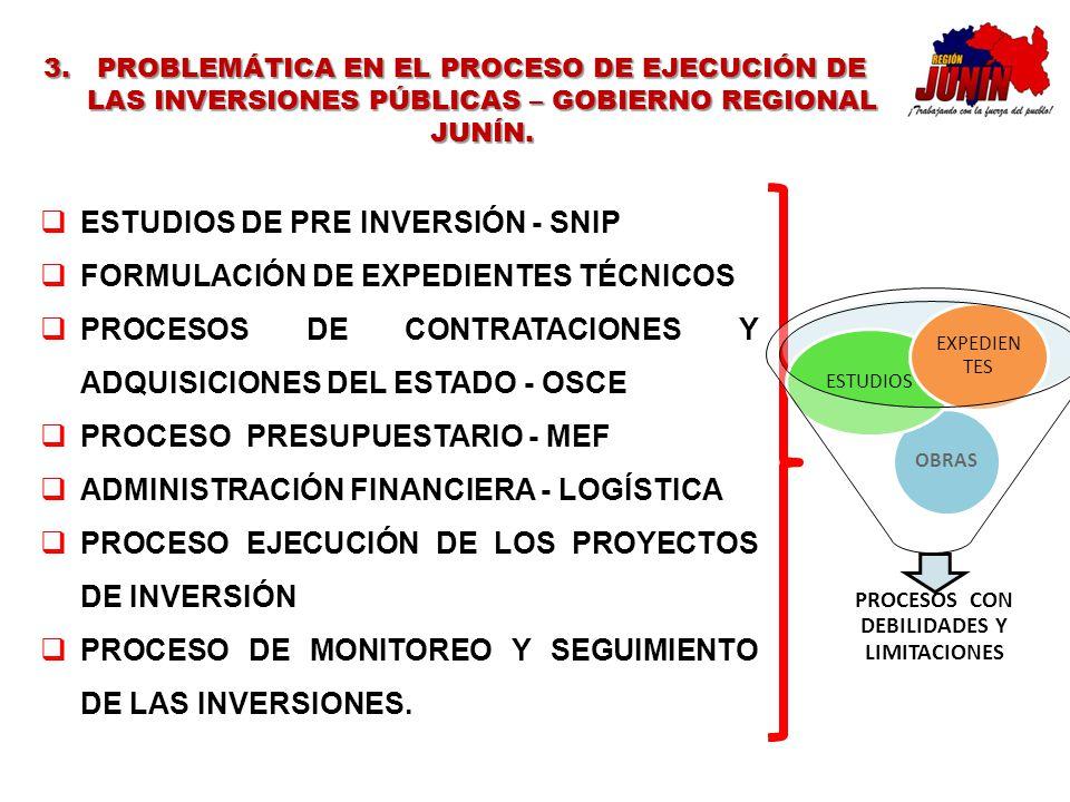 3.PROBLEMÁTICA EN EL PROCESO DE EJECUCIÓN DE LAS INVERSIONES PÚBLICAS – GOBIERNO REGIONAL JUNÍN. ESTUDIOS DE PRE INVERSIÓN - SNIP FORMULACIÓN DE EXPED