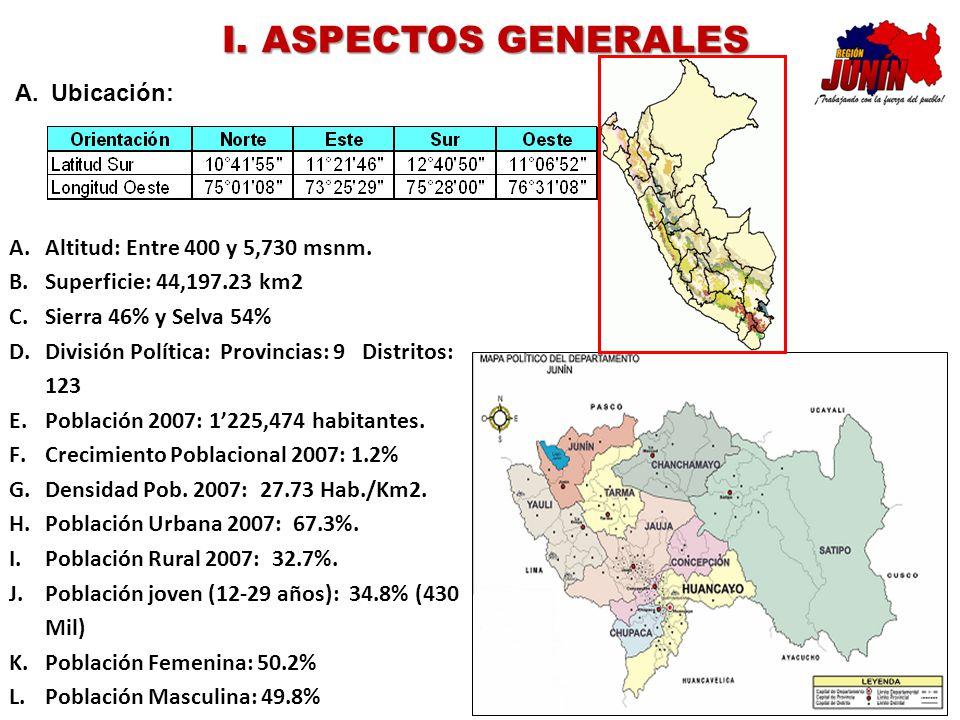 I. ASPECTOS GENERALES I. ASPECTOS GENERALES A.Ubicación: A.Altitud: Entre 400 y 5,730 msnm. B.Superficie: 44,197.23 km2 C.Sierra 46% y Selva 54% D.Div