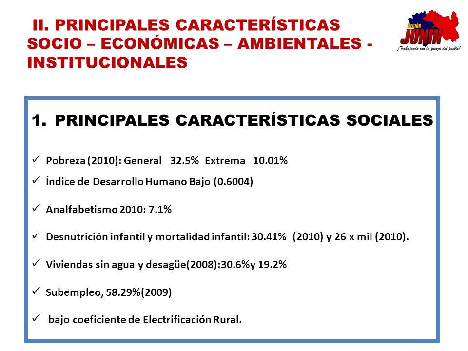 1.PRINCIPALES CARACTERÍSTICAS SOCIALES Pobreza (2010): General 32.5% Extrema 10.01% Índice de Desarrollo Humano Bajo (0.6004) Analfabetismo 2010: 7.1%