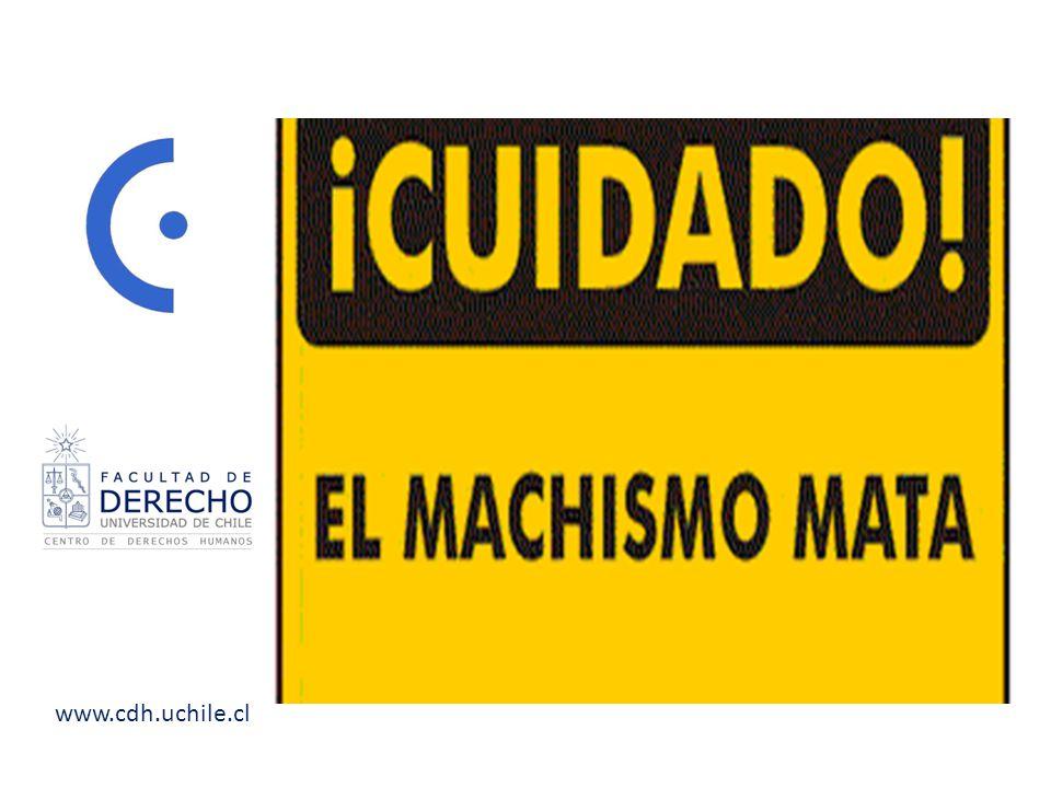 www.cdh.uchile.cl