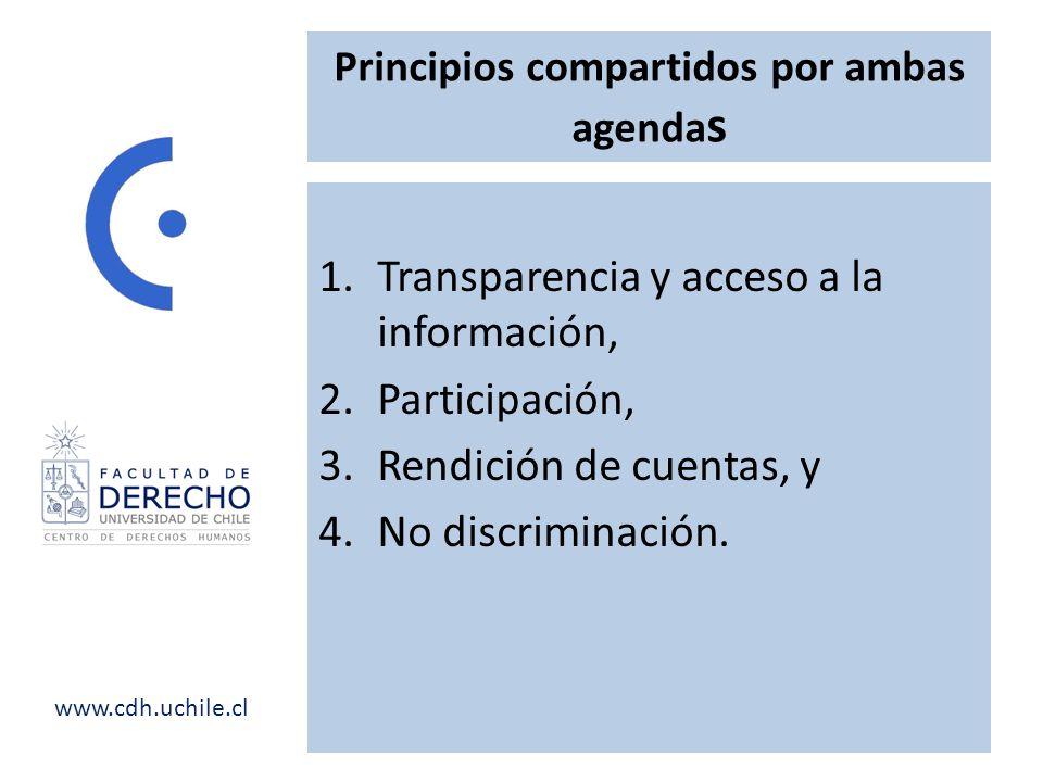 www.cdh.uchile.cl Principios compartidos por ambas agenda s 1.Transparencia y acceso a la información, 2.Participación, 3.Rendición de cuentas, y 4.No discriminación.