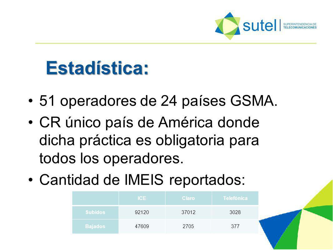 Estadística: 51 operadores de 24 países GSMA.
