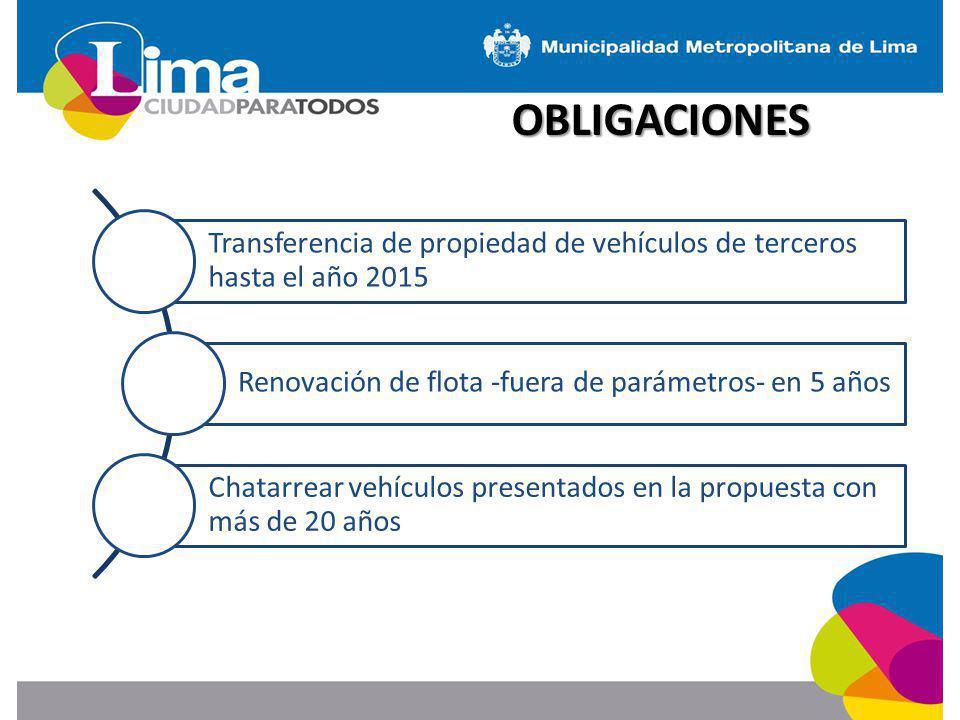 OBLIGACIONES Transferencia de propiedad de vehículos de terceros hasta el año 2015 Renovación de flota -fuera de parámetros- en 5 años Chatarrear vehículos presentados en la propuesta con más de 20 años