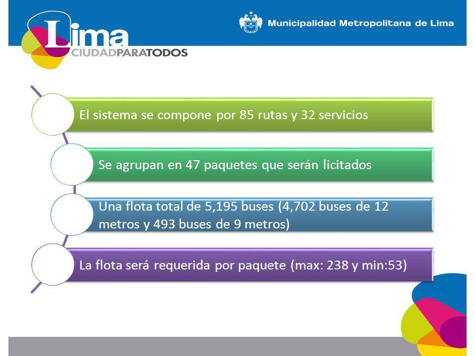 El sistema se compone por 85 rutas y 32 servicios Se agrupan en 47 paquetes que serán licitados Una flota total de 5,195 buses (4,702 buses de 12 metros y 493 buses de 9 metros) La flota será requerida por paquete (max: 238 y min:53)