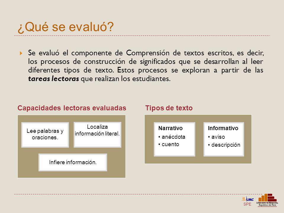 SPE Ministerio de Educación República del Perú ¿Qué se evaluó? Se evaluó el componente de Comprensión de textos escritos, es decir, los procesos de co