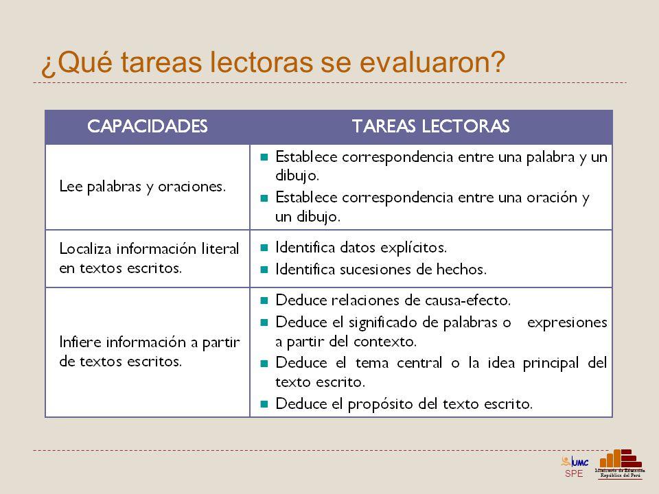 SPE Ministerio de Educación República del Perú ¿Qué tareas lectoras se evaluaron?