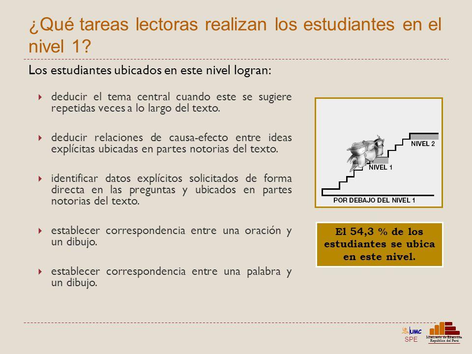 SPE Ministerio de Educación República del Perú ¿Qué tareas lectoras realizan los estudiantes en el nivel 1? Los estudiantes ubicados en este nivel log