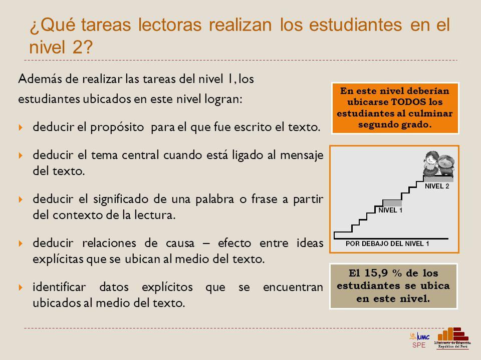 SPE Ministerio de Educación República del Perú ¿Qué tareas lectoras realizan los estudiantes en el nivel 2? Además de realizar las tareas del nivel 1,