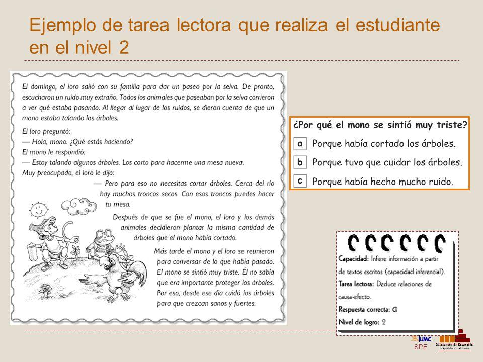 SPE Ministerio de Educación República del Perú Ejemplo de tarea lectora que realiza el estudiante en el nivel 2