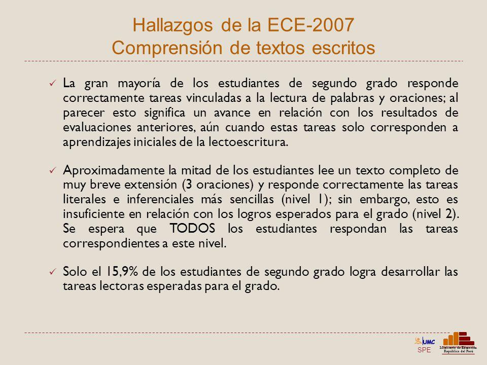 SPE Ministerio de Educación República del Perú Hallazgos de la ECE-2007 Comprensión de textos escritos La gran mayoría de los estudiantes de segundo g