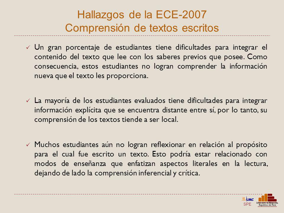 SPE Ministerio de Educación República del Perú Hallazgos de la ECE-2007 Comprensión de textos escritos Un gran porcentaje de estudiantes tiene dificul