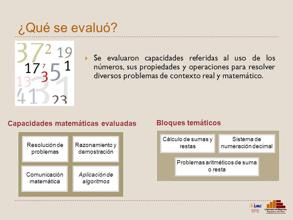 SPE Ministerio de Educación República del Perú ¿Qué se evaluó? Se evaluaron capacidades referidas al uso de los números, sus propiedades y operaciones