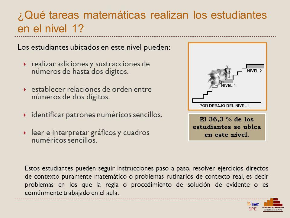 SPE Ministerio de Educación República del Perú ¿Qué tareas matemáticas realizan los estudiantes en el nivel 1? Los estudiantes ubicados en este nivel