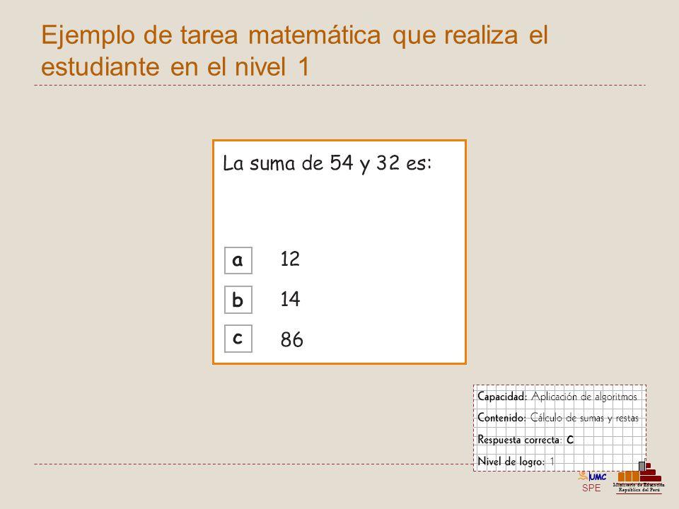 SPE Ministerio de Educación República del Perú Ejemplo de tarea matemática que realiza el estudiante en el nivel 1