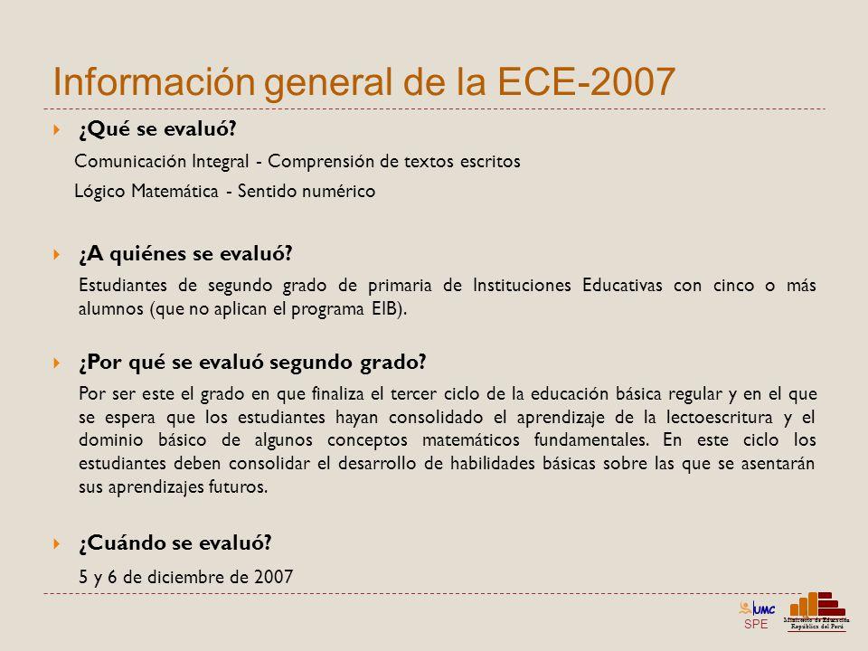 SPE Ministerio de Educación República del Perú Resultados de los estudiantes evaluados – Comprensión de textos escritos Logro Nacional Urbano Rural % % Nivel 215,9 (0,07) 20,9 (0,10) 5,6 (0,08) Nivel 154,3 (0,10) 60,5 (0,12) 41,8 (0,17) < Nivel 129,8 (0,09) 18,6 (0,10) 52,7 (0,17) Total100,0 (-----) 100,0 (---) 100,0 (----)