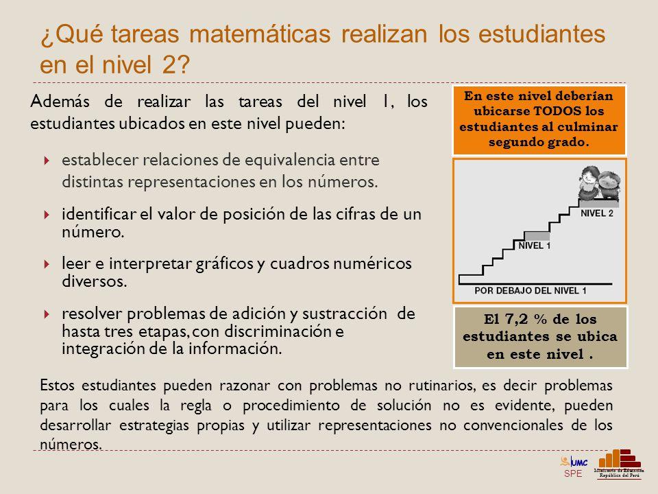 SPE Ministerio de Educación República del Perú ¿Qué tareas matemáticas realizan los estudiantes en el nivel 2? Además de realizar las tareas del nivel