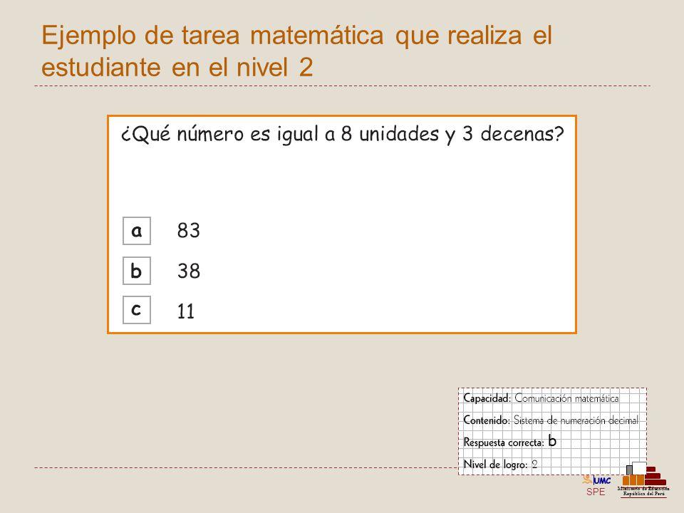 SPE Ministerio de Educación República del Perú Ejemplo de tarea matemática que realiza el estudiante en el nivel 2