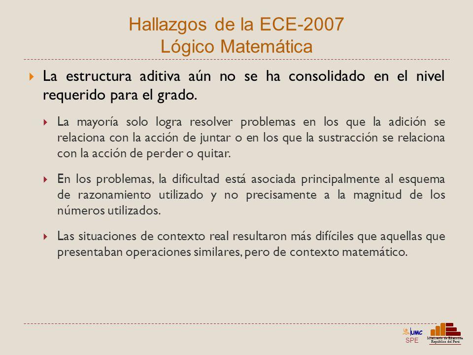 SPE Ministerio de Educación República del Perú Hallazgos de la ECE-2007 Lógico Matemática La estructura aditiva aún no se ha consolidado en el nivel r
