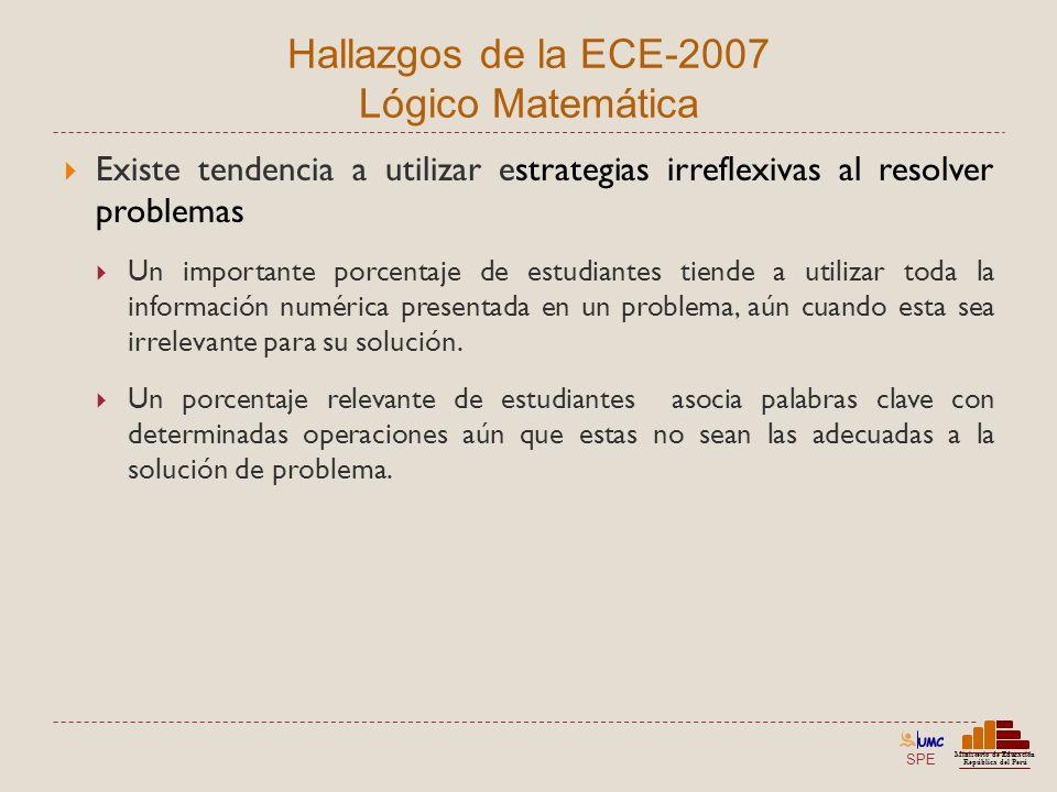 SPE Ministerio de Educación República del Perú Hallazgos de la ECE-2007 Lógico Matemática Existe tendencia a utilizar estrategias irreflexivas al reso